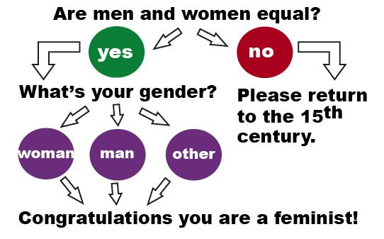 feminist card - front