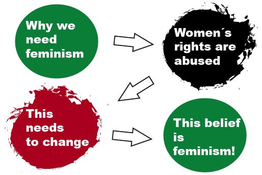 feminist-card3